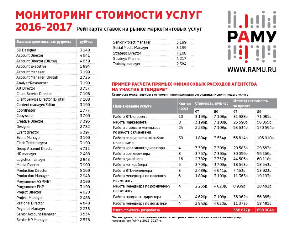 RAMU_мониторинг_А3.png